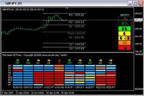 Product picture HIGHLY ACCURATE FOREX PROBABILLTY METER