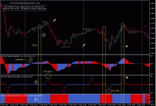 Product picture BEST SIMPLE FOREX TRADING SYSTEM.85 ACCURATE